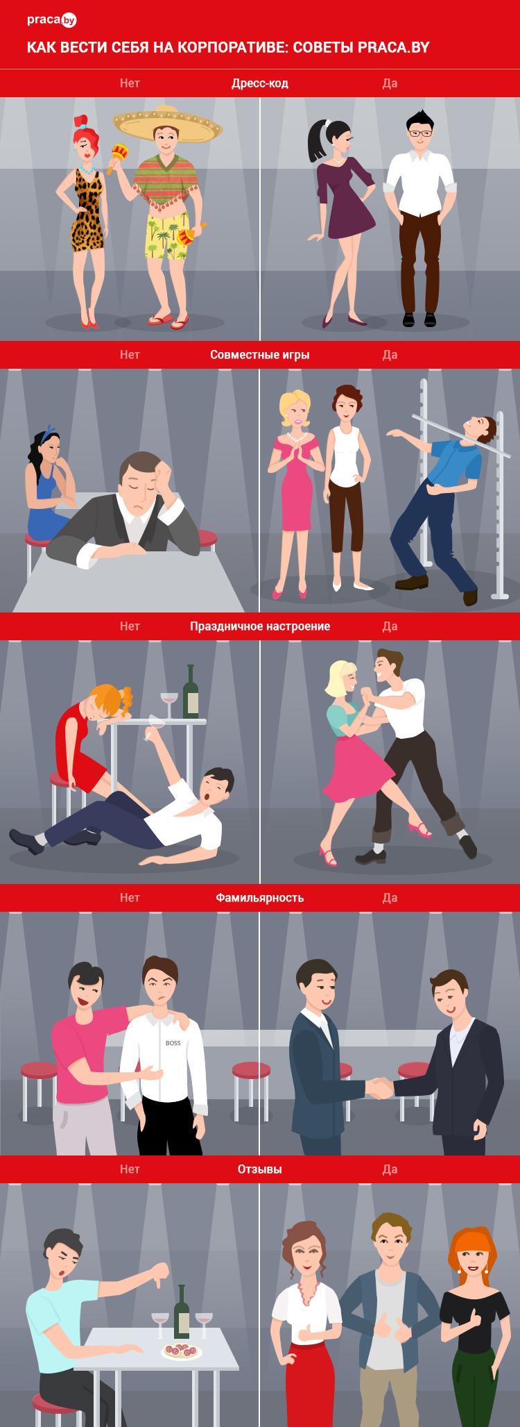 Инфографика_Как Вести Себя на Корпоративе