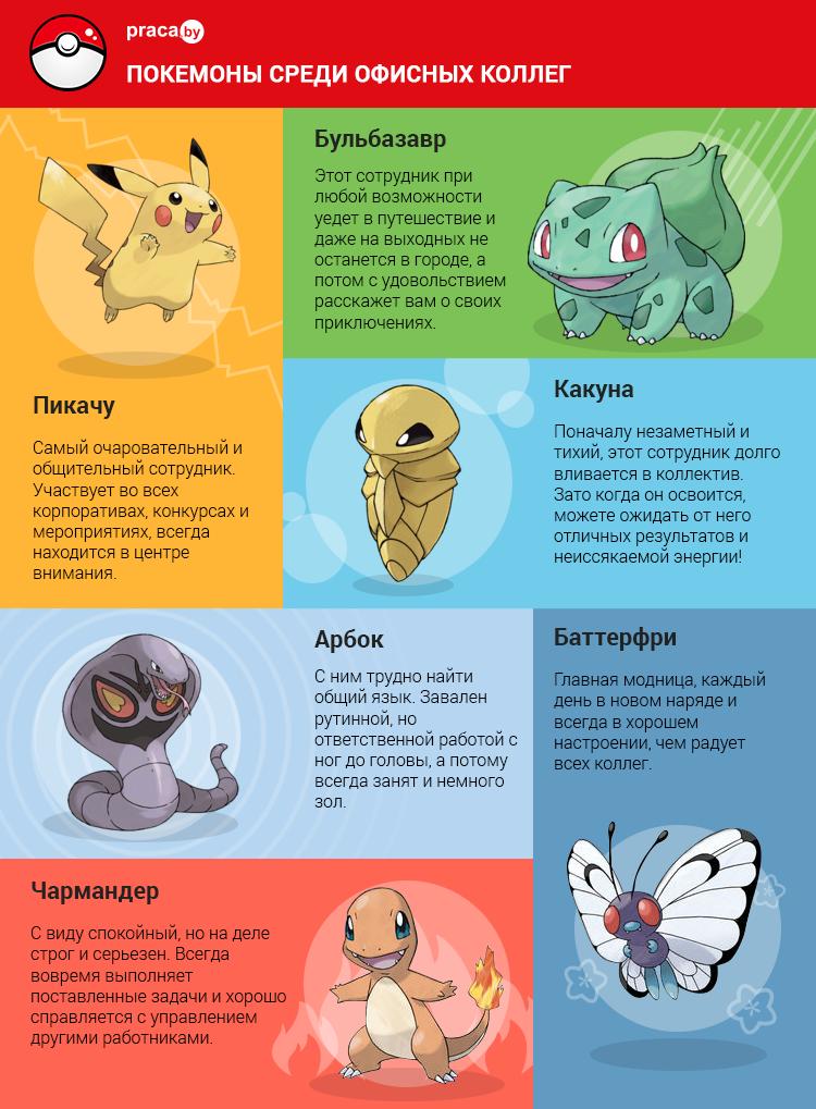 Инфографика: Покемоны среди офисных коллег